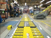 In Floor Chain Driven Live Roller Conveyor for Assembly Major Appliances