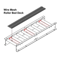 Wire Mesh Conveyor-Roller Bed Deck