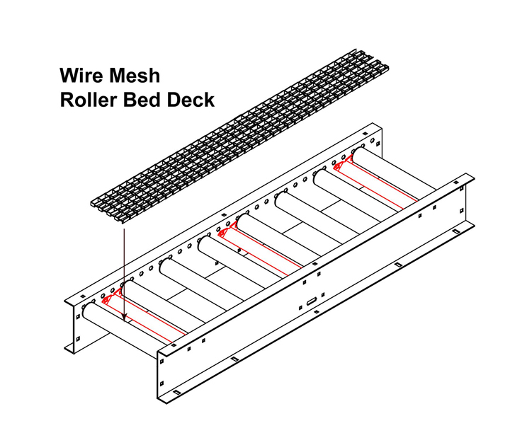Wire Mesh Belt Conveyors Titan Industries Inc