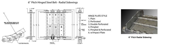 Close up photo and Diagram of Hinged Steel Belt Radial Sidewings